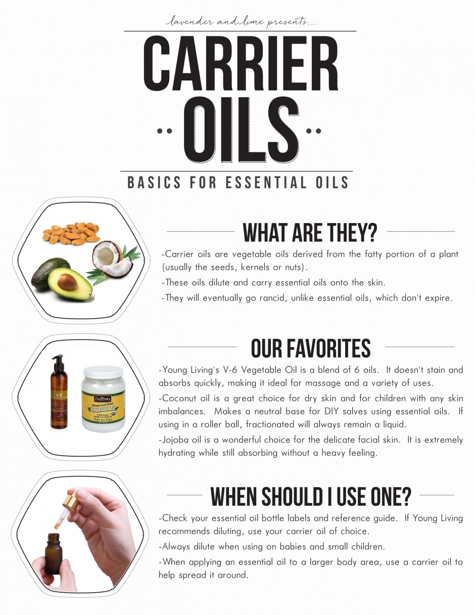 Curious about Carrier Oils? – Young Living Essential Oils ...